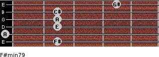 F#min7/9 for guitar on frets 2, 0, 2, 2, 2, 4