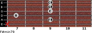 F#min7/9 for guitar on frets x, 9, 7, 9, 9, 9