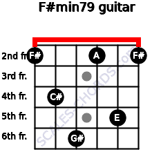 F#min7/9 for guitar on frets 2, 4, 6, 2, 5, 2
