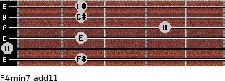 F#min7(add11) for guitar on frets 2, 0, 2, 4, 2, 2