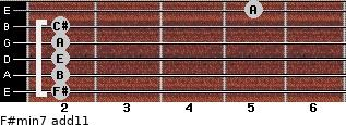 F#min7(add11) for guitar on frets 2, 2, 2, 2, 2, 5