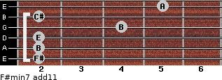 F#min7(add11) for guitar on frets 2, 2, 2, 4, 2, 5