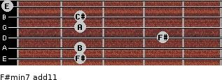 F#min7(add11) for guitar on frets 2, 2, 4, 2, 2, 0