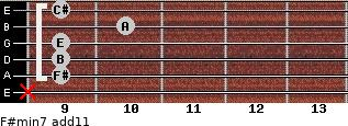 F#min7(add11) for guitar on frets x, 9, 9, 9, 10, 9