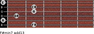 F#min7(add13) for guitar on frets 2, 0, 1, 2, 2, 0