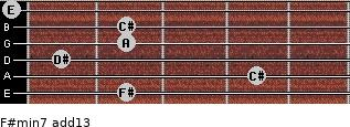 F#min7(add13) for guitar on frets 2, 4, 1, 2, 2, 0