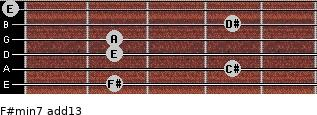 F#min7(add13) for guitar on frets 2, 4, 2, 2, 4, 0