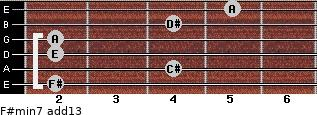 F#min7(add13) for guitar on frets 2, 4, 2, 2, 4, 5