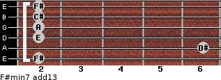 F#min7(add13) for guitar on frets 2, 6, 2, 2, 2, 2