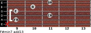 F#min7(add13) for guitar on frets x, 9, 11, 9, 10, 11