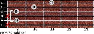 F#min7(add13) for guitar on frets x, 9, x, 9, 10, 11
