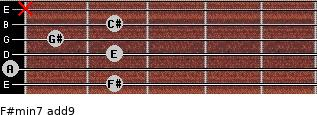 F#min7(add9) for guitar on frets 2, 0, 2, 1, 2, x