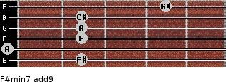 F#min7(add9) for guitar on frets 2, 0, 2, 2, 2, 4