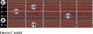 F#min7(add9) for guitar on frets 2, 0, 4, 1, 2, 0