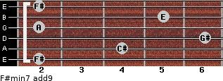 F#min7(add9) for guitar on frets 2, 4, 6, 2, 5, 2
