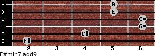 F#min7(add9) for guitar on frets 2, 4, 6, 6, 5, 5