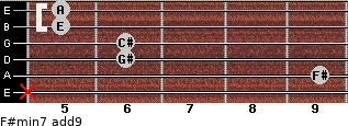 F#min7(add9) for guitar on frets x, 9, 6, 6, 5, 5