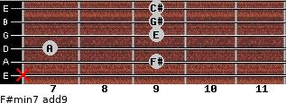 F#min7(add9) for guitar on frets x, 9, 7, 9, 9, 9