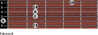 F#min9 for guitar on frets 2, 0, 2, 2, 2, 4