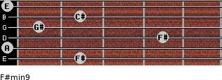 F#min9 for guitar on frets 2, 0, 4, 1, 2, 0