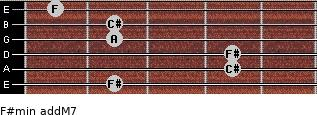 F#min(addM7) for guitar on frets 2, 4, 4, 2, 2, 1