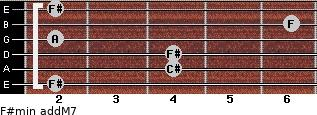 F#min(addM7) for guitar on frets 2, 4, 4, 2, 6, 2