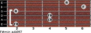 F#min(addM7) for guitar on frets 2, 4, 4, 2, 6, 5