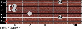 F#min(addM7) for guitar on frets x, 9, 7, 6, 6, 9