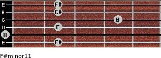 F#minor11 for guitar on frets 2, 0, 2, 4, 2, 2