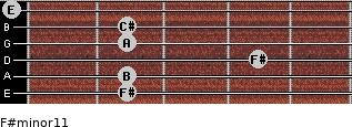 F#minor11 for guitar on frets 2, 2, 4, 2, 2, 0
