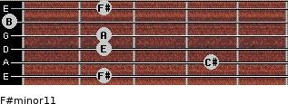 F#minor11 for guitar on frets 2, 4, 2, 2, 0, 2