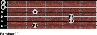 F#minor11 for guitar on frets 2, 4, 4, 2, 0, 0