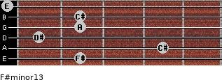 F#minor13 for guitar on frets 2, 4, 1, 2, 2, 0