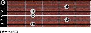 F#minor13 for guitar on frets 2, 4, 2, 2, 4, 0
