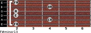 F#minor13 for guitar on frets 2, 4, 2, 2, 4, 2
