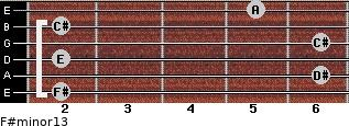 F#minor13 for guitar on frets 2, 6, 2, 6, 2, 5