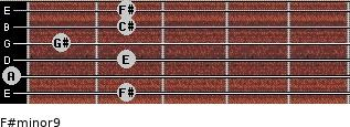 F#minor9 for guitar on frets 2, 0, 2, 1, 2, 2