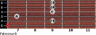 F#minor9 for guitar on frets x, 9, 7, 9, 9, 9