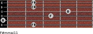 F#m(maj11) for guitar on frets 2, 0, 3, 4, 2, 2