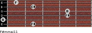 F#m(maj11) for guitar on frets 2, 0, 4, 4, 2, 1