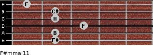 F#m(maj11) for guitar on frets 2, 2, 3, 2, 2, 1