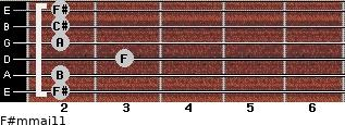 F#m(maj11) for guitar on frets 2, 2, 3, 2, 2, 2