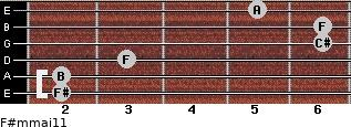 F#m(maj11) for guitar on frets 2, 2, 3, 6, 6, 5