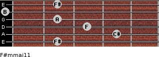 F#m(maj11) for guitar on frets 2, 4, 3, 2, 0, 2