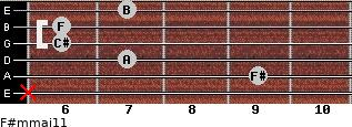 F#m(maj11) for guitar on frets x, 9, 7, 6, 6, 7