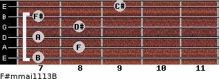 F#m(maj11/13)/B for guitar on frets 7, 8, 7, 8, 7, 9