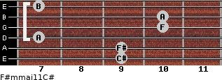 F#m(maj11)/C# for guitar on frets 9, 9, 7, 10, 10, 7