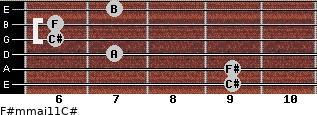 F#m(maj11)/C# for guitar on frets 9, 9, 7, 6, 6, 7