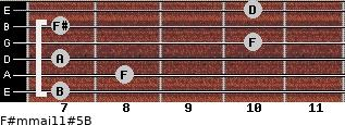 F#m(maj11)#5/B for guitar on frets 7, 8, 7, 10, 7, 10