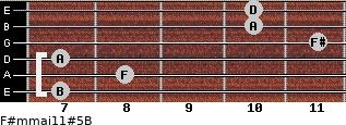 F#m(maj11)#5/B for guitar on frets 7, 8, 7, 11, 10, 10